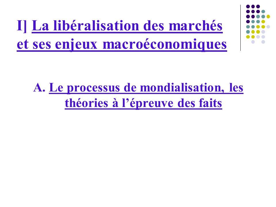 I] La libéralisation des marchés et ses enjeux macroéconomiques